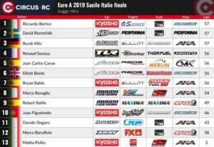 2019_07_13_EFRA_Euro_OR8_Italien_52-300x207